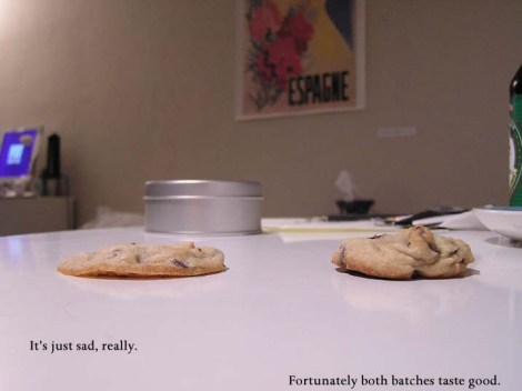 Cookies - Conclusion