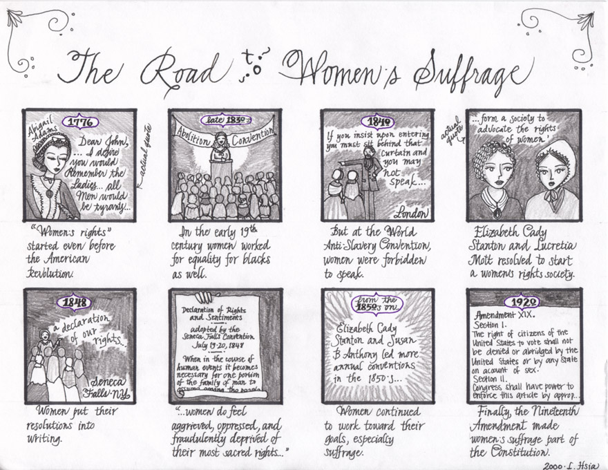 2000 - Women's suffrage comic strip