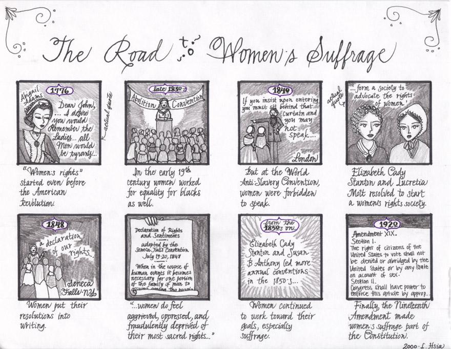 2000 - Women's suffrage comic strip