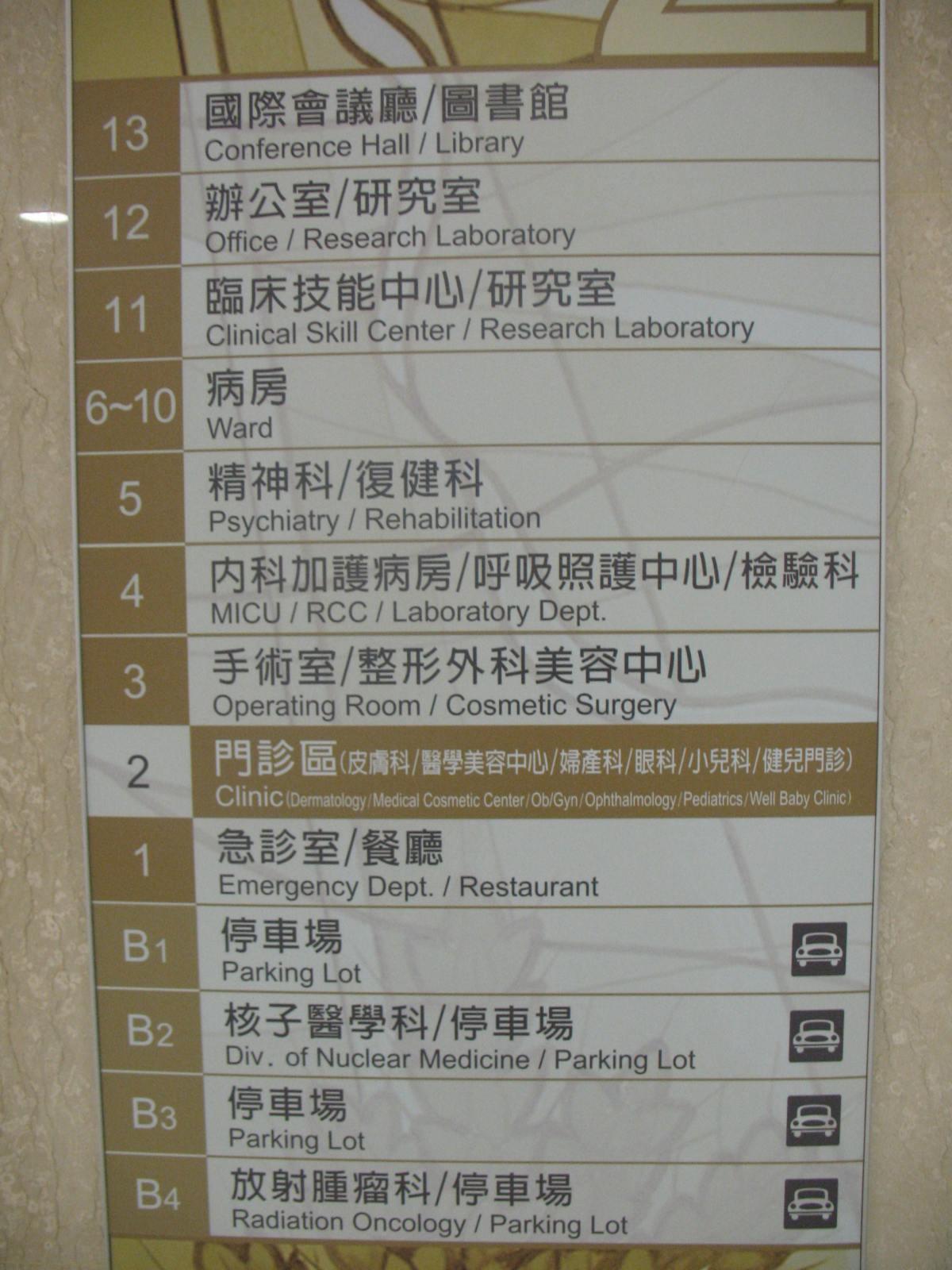 Directory, Mackay Memorial Hospital, Hsinchu