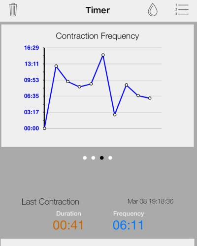Screenshot of Full Term contraction timer app, after my first hour-plus of early labor